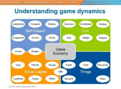 Game Economies by Gartner at the HR Technology Conference and Expo