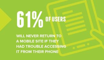 Mobile UX and user acceptance stats