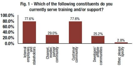 Extended Enterprise Training Audiences 1