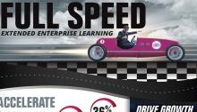 Infographic: Full Speed! Extended Enterprise Learning
